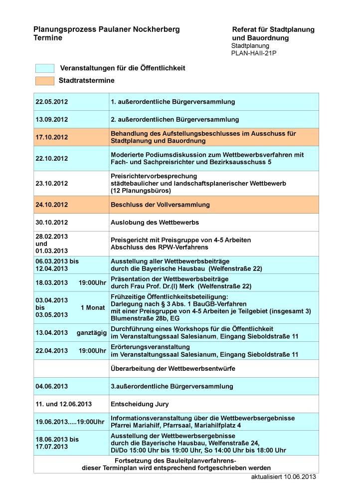 130610_zeitschiene_PAULANER_INTERNET-page-001